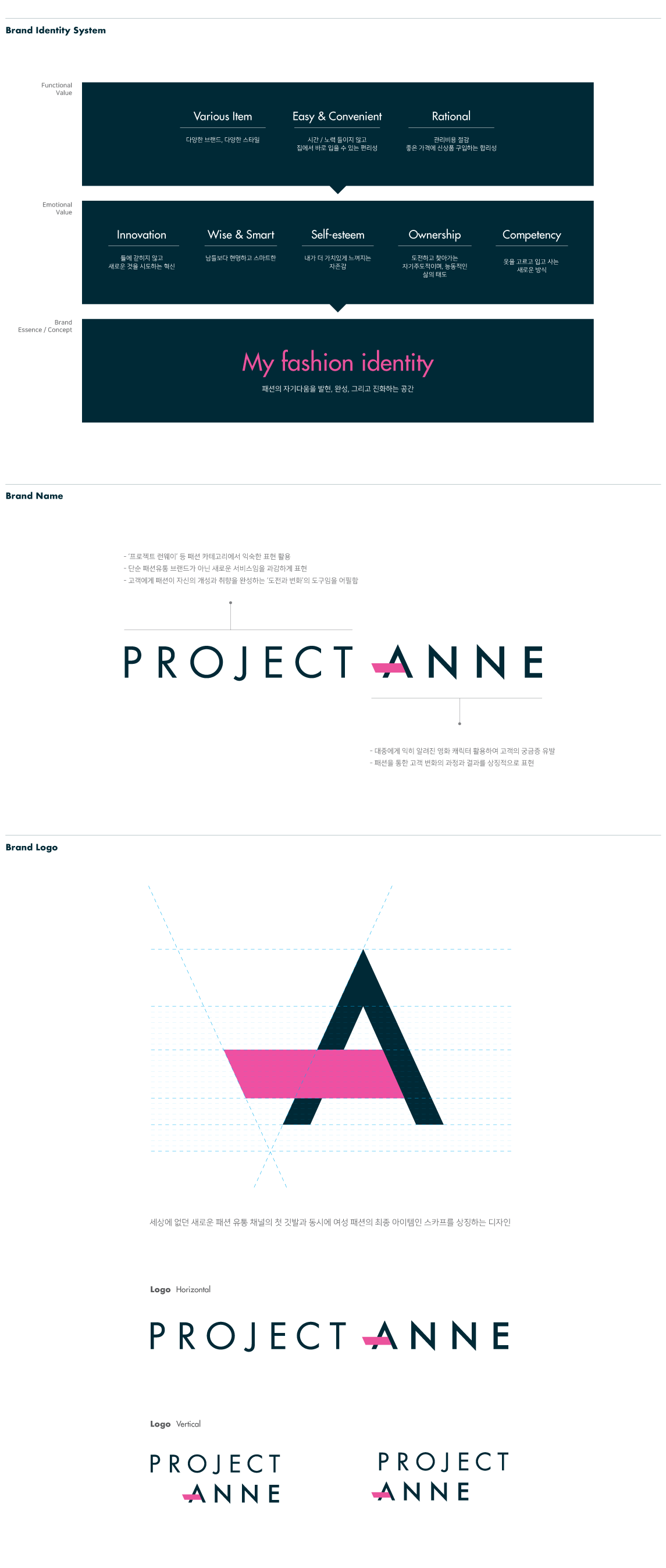 project-anne_page-2